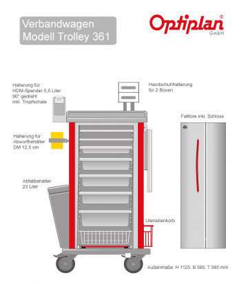 OPTIPLAN Trolley 361