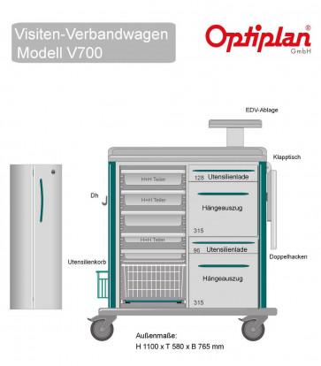 Verbandwagen OPTIPLAN 700