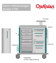 Verbandwagen OPTIPLAN 700